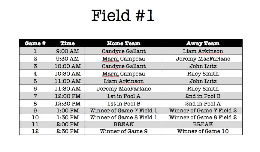 schedule for field 1